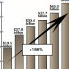 economic-impact-274x193-acf58d8f9a4a6664c09df3e46a9638230e43c36e